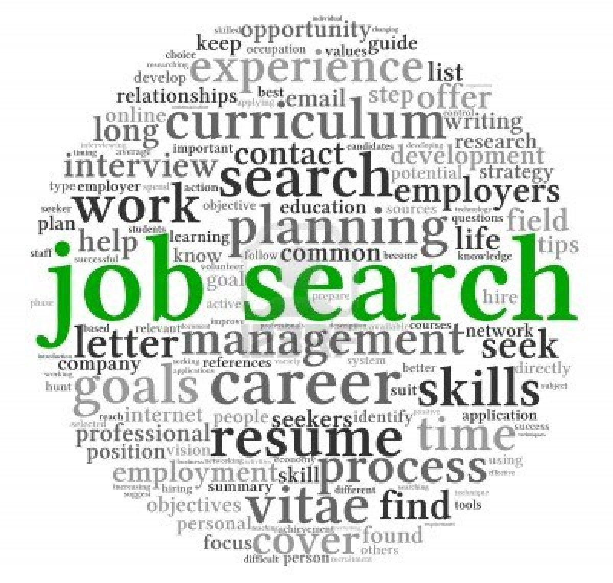 indeed uk resume search resume maker create professional indeed uk resume search lance photographer jobs home uk job sites best job searching site job