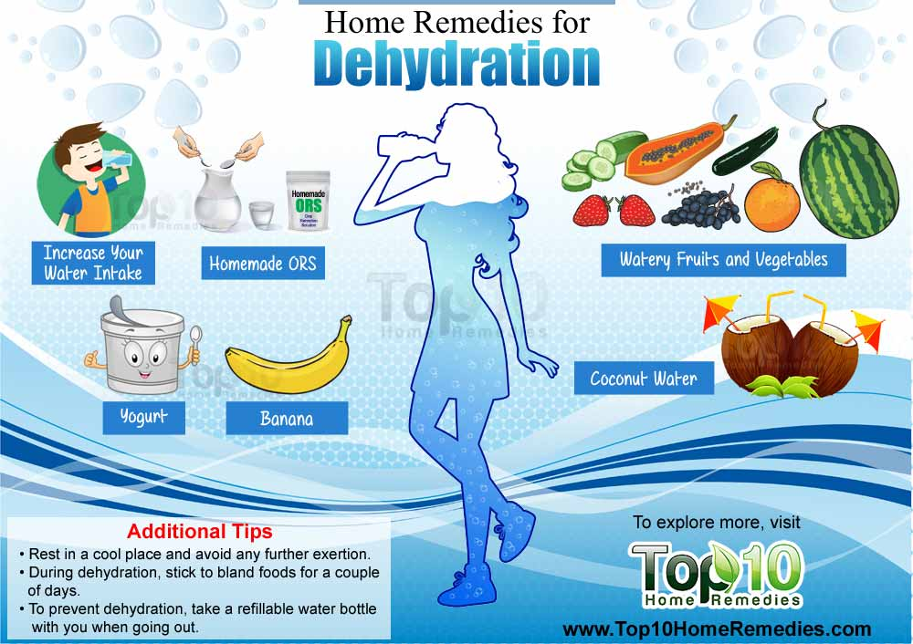 Natural Remedies For Overcoming Dehydration Top 10 Home