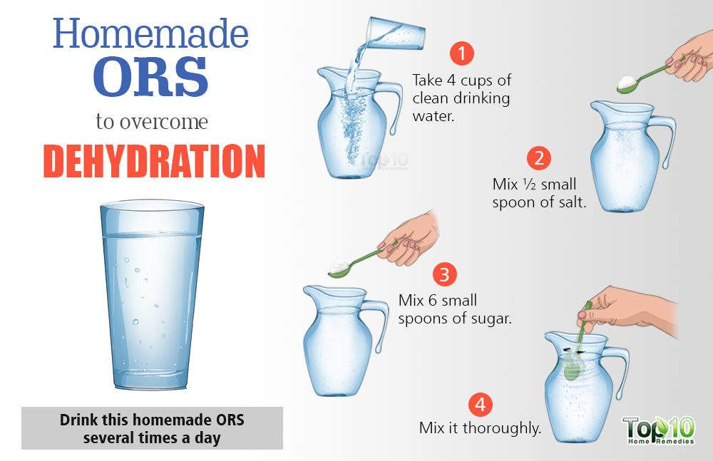 Oral Rehydration Solution (ORS) is helpful in replenishing the - height weight chart