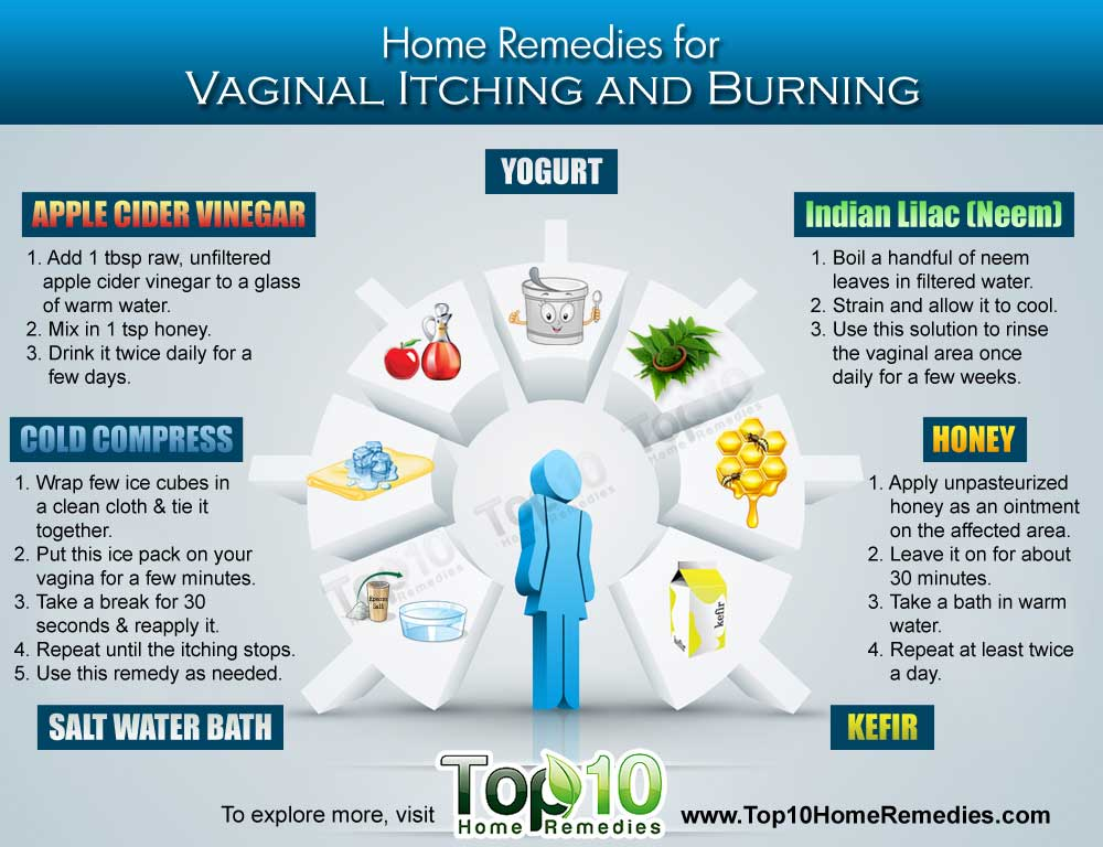 Home Remedies For Vaginal Itching And Burning Top 10