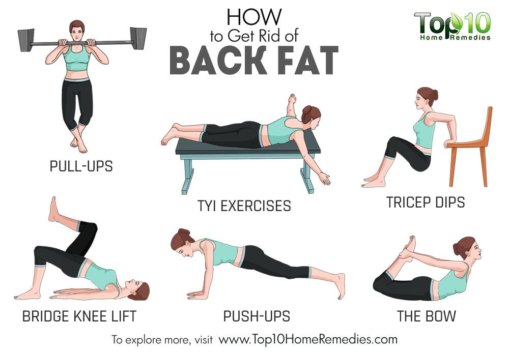 How to Get Rid of Back Fat Fast - Health Magazine