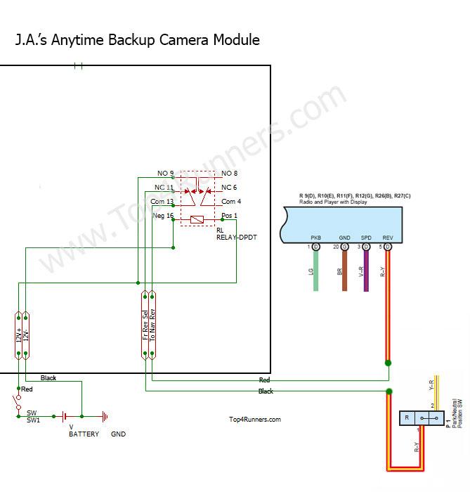 Toyota 4Runner Anytime Backup Camera Mod