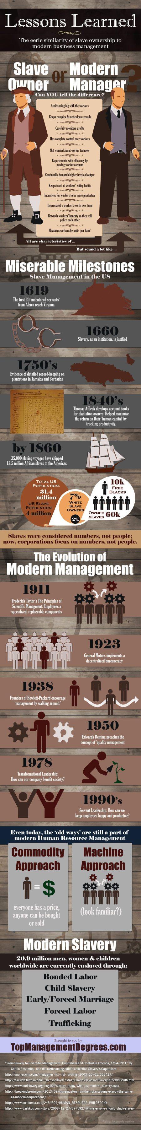 Types Of Slavery Nowadays