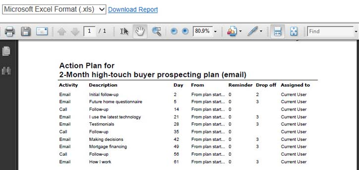 Viewing Action Plan Details \u2013 Calendar « Top Producer Campus