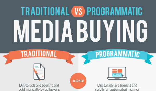 Digital Marketing News Traditional vs Programmatic, Twitter Lite