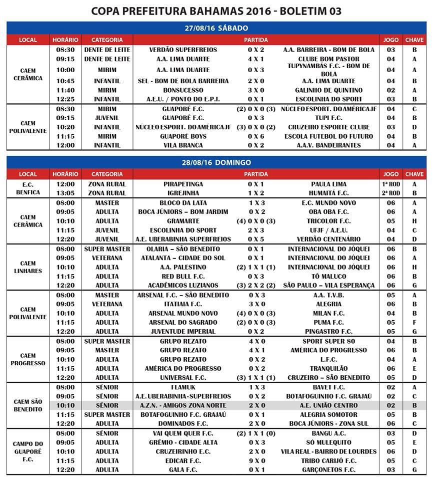 Copa Prefeitura Bahamas de Futebol Amador 2016: veja resultados e próximos jogos. Tem rodada no dia 7