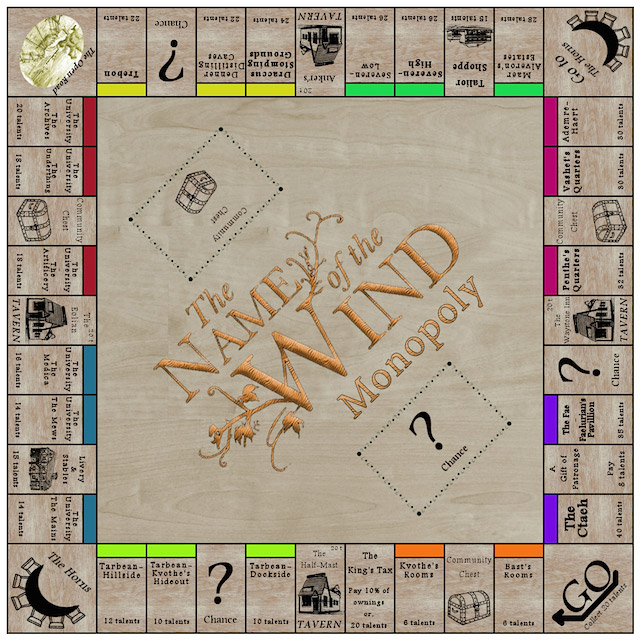 Patrick Rothfuss Kingkiller Chronicle monopoly