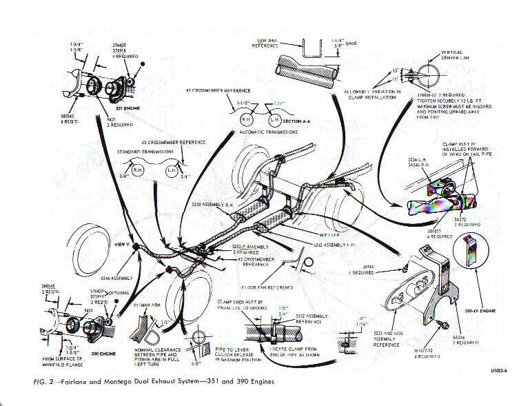 1970 torino fuse box