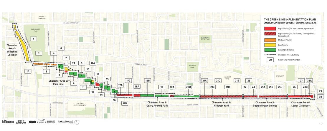 Green Line Implementation Plan \u2013 City of Toronto