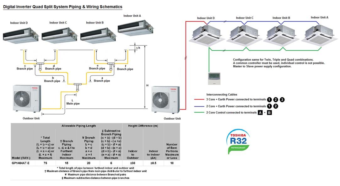 R32 RAV Digital Inverter Outdoor - Toshiba Air Conditioning