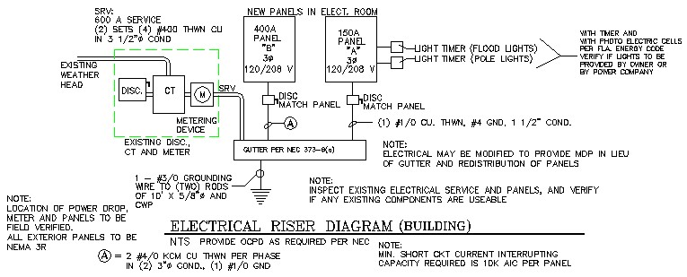 Electrical - TotalConstructionHelp)