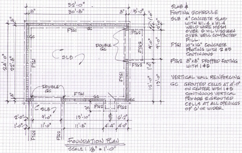 electrical plan and computation