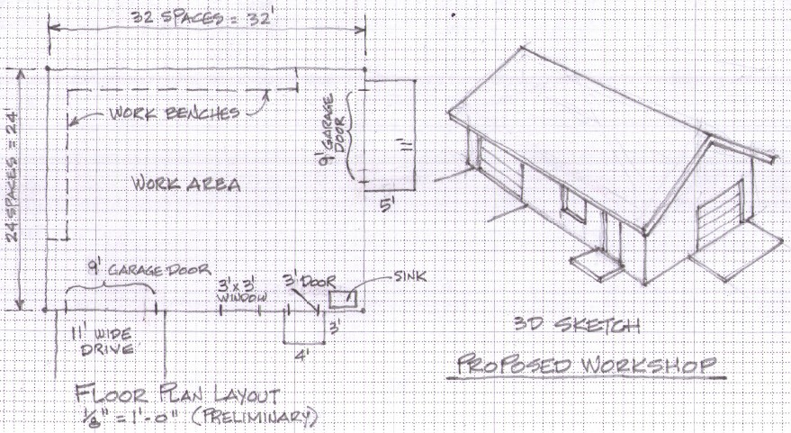 How to Draw Your Own Plans - TotalConstructionHelp)