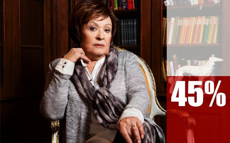 Recenze | Každý milion dobrý - pocta Jiřině Bohdalové se moc nevyvedla