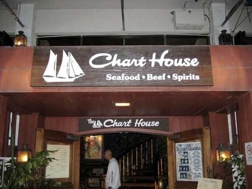 Join the Happy Hour at Chart House Waikiki in Honolulu, HI 96815