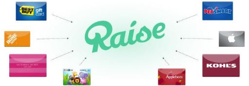 raise-gift-cards