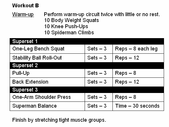Total Surfing Fitness Strength Workout