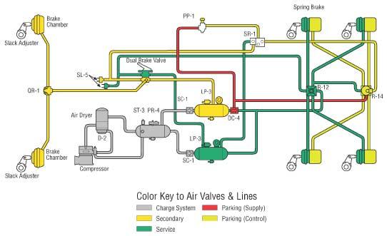 Air System Schematic Wiring Schematic Diagram