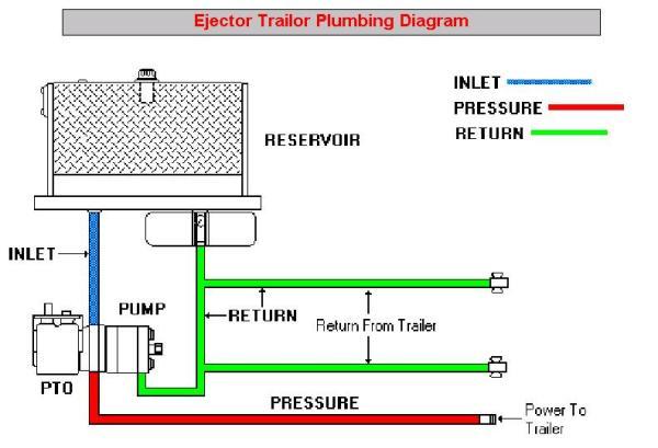 wet kit diagram hose 2
