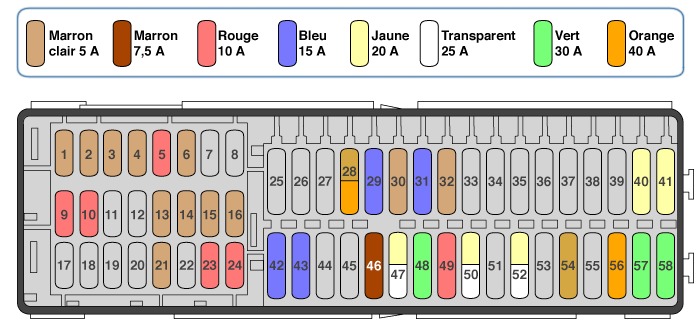 Volkswagen Jetta Radio Fuse Box Diagram Guide Les Fusibles Du Touran V1 Touranpassion