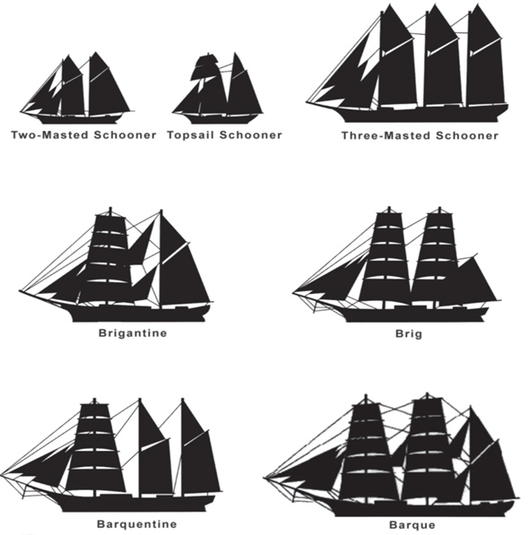 Your Opinion on a Perfectly Balanced Ship - General discussions - types of ships