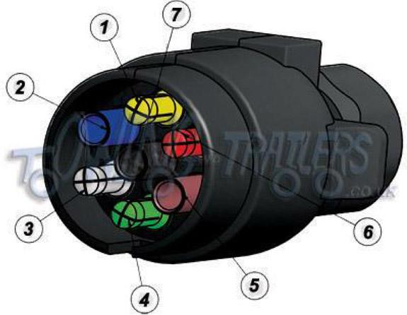 Wiring diagrams for 7 pin 12N \u0027N\u0027 type trailer lights caravan towbar
