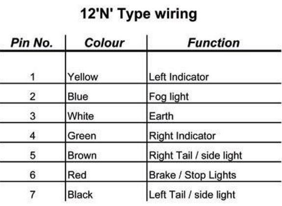 7 Pin Trailer Wiring Diagram Uk - Seropkoeguitarlessonscolumbusinfo \u2022