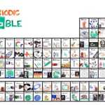 The Best Song About the Periodic Table of Elements You'll Ever Hear: VIDEO