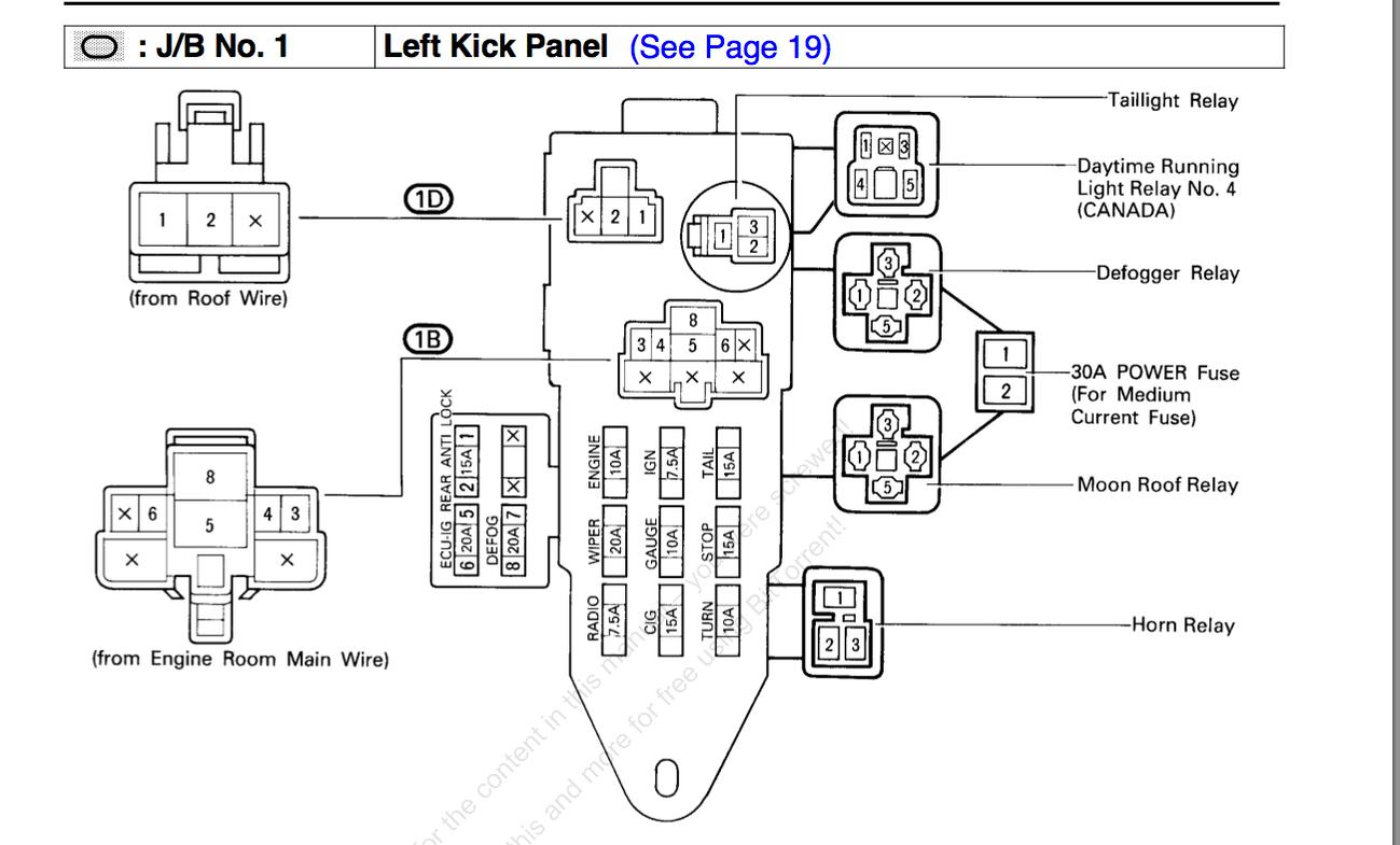 1995 toyota camry 22l 5s fe fuse box diagram