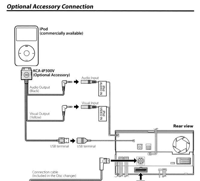 kenwood dnx7100 wiring diagram