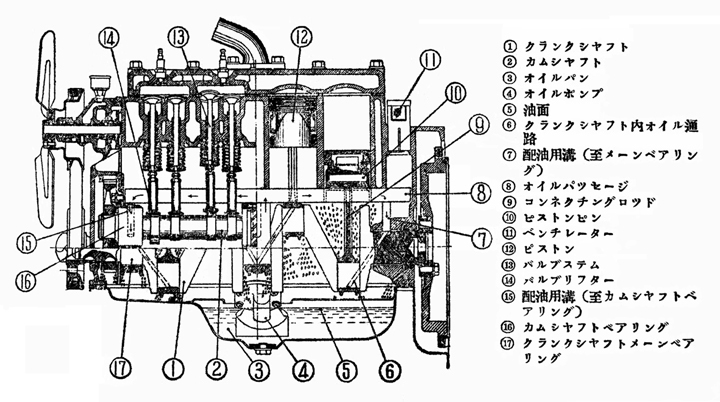 Ford Model A Engine Diagram Wiring Diagram