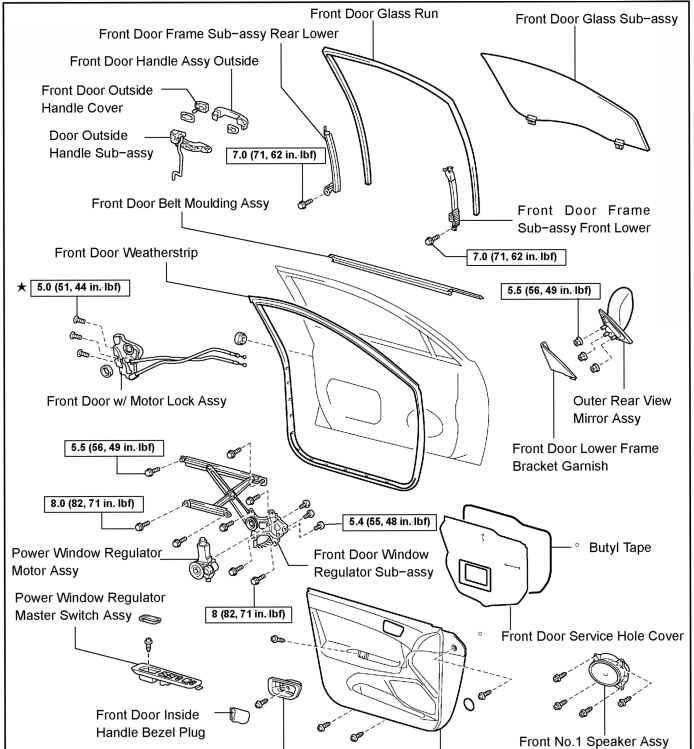 door wiring harness diagram 2004 bmw 525i