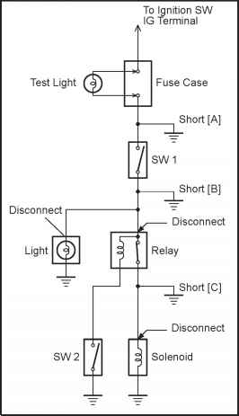 Camry Electrical Wiring Diagram - Toyota Camry Repair