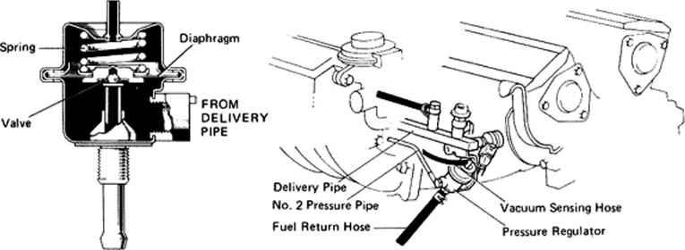 fuel pressure regulator install