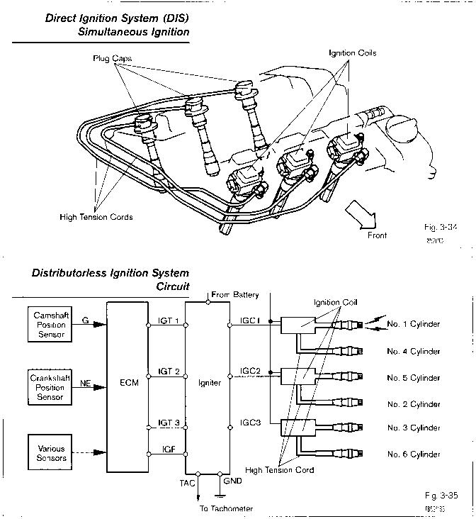 2003 toyota highlander coil wiring diagram