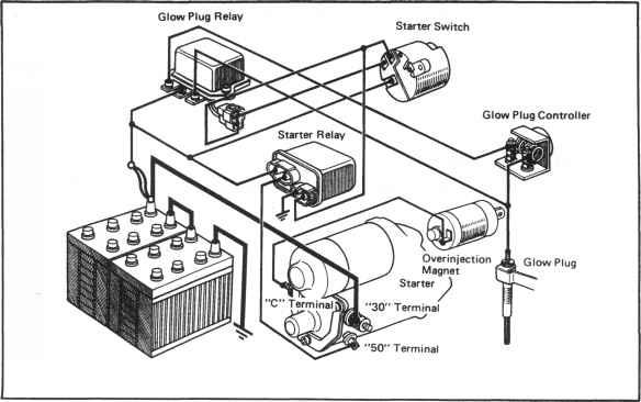 Starting System Circuit - Toyota Land Cruiser Engine Repair