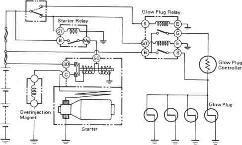 Diagram Diagram of 3sfe engine Diagram Schematic Circuit ELLIS