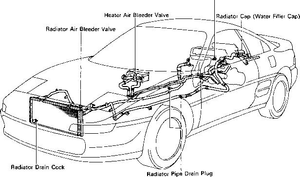 1991 toyota mr2 engine diagram
