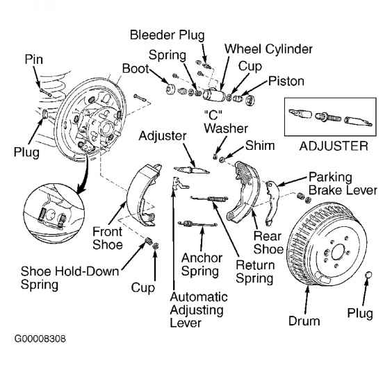 rear drum brake assembly diagram