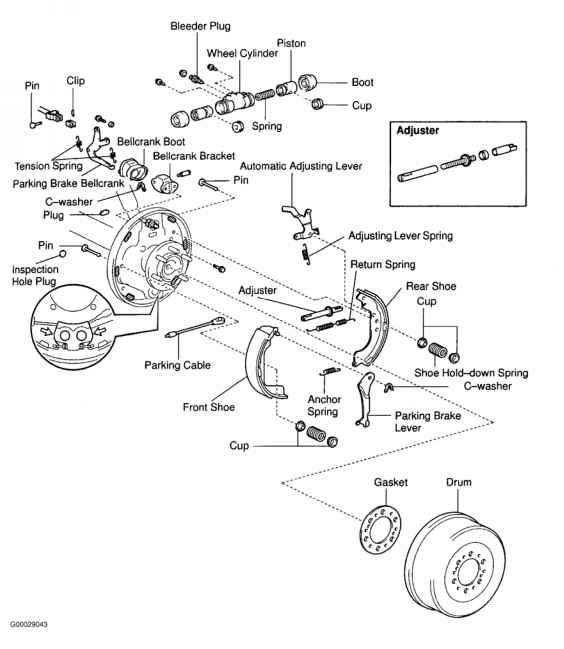 Rear Brake Shoes - Toyota Sequoia 2001 Repair - Toyota Service Blog