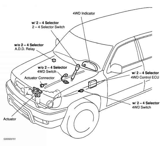 toyota sequoia transfer case diagram