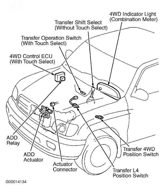 Motor diagram for toyota tundra