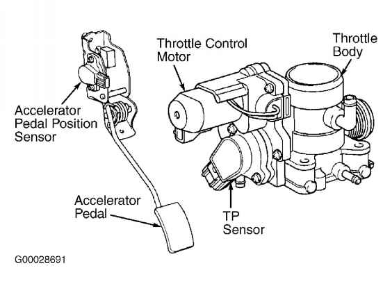 4 5 Liter Toyota Engine Diagram Electrical Circuit Electrical