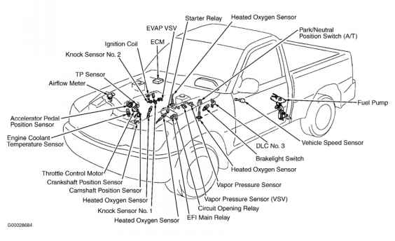 Computerized Engine Controls - Toyota Sequoia 2001 Repair