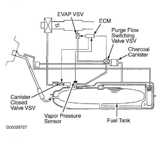 toyota camry v6 engine diagram car tuning