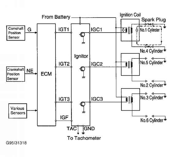 toyota mr s wiring diagram