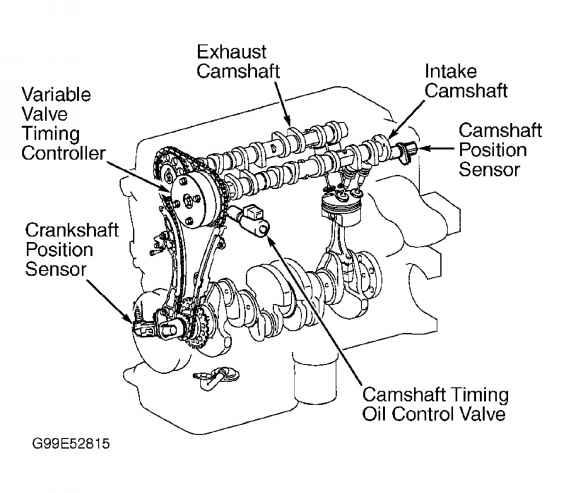 2001 toyota highlander engine diagram