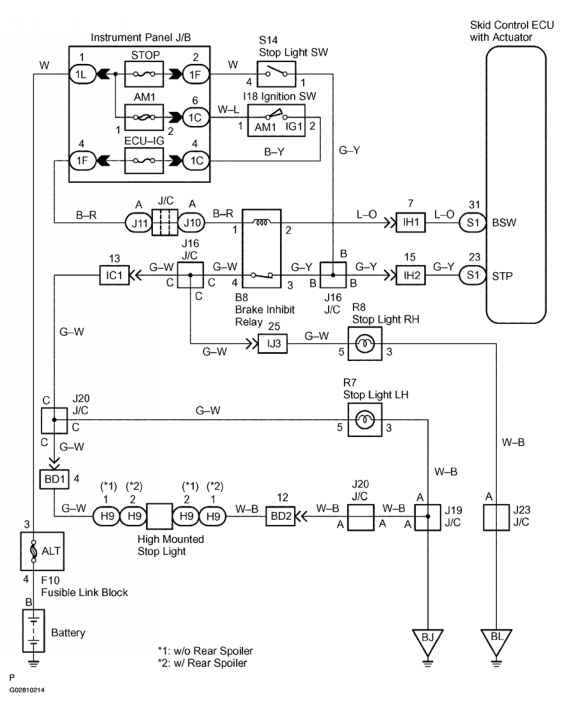 2001 celica fuse box diagram