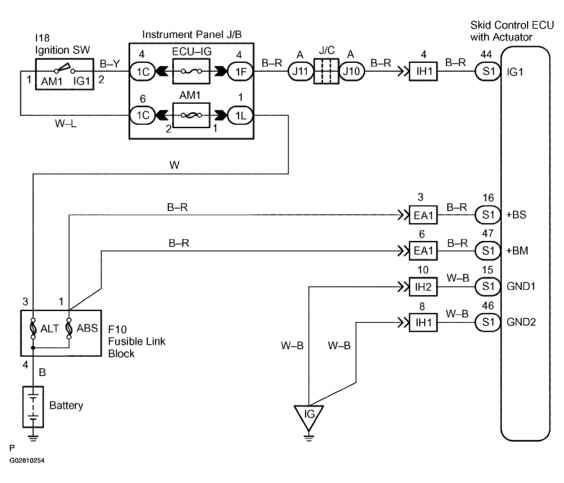 Toyota Ecu Pinout Wiring Diagrams - wiring diagrams image free