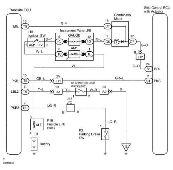 2002 toyota highlander wiring diagram
